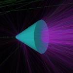 Als een geladen deeltje invalt met een snelheid hoger dan de lichtsnelheid in dat medium, komt er Cherenkov-straling vrij.