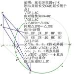 Meetkundig bewijs met Chinese tekens.
