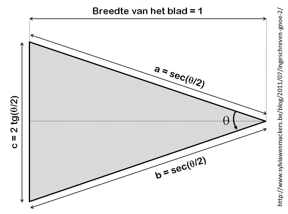 Gelijkbenige driehoek.