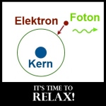 Tijdens het relaxeren (terugvallen naar de kern) zendt het elektron een foton uit.