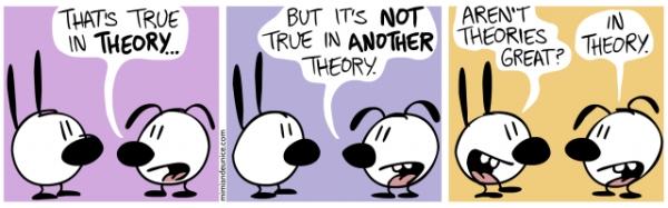 In theorie klopt het.